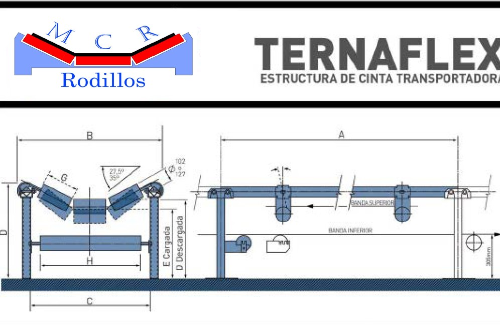 Rodillos industriales MCR. Catálogo Ternaflex